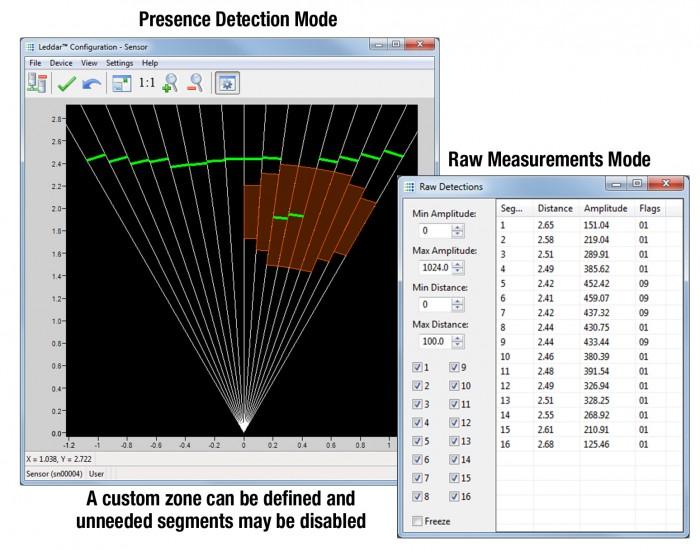 Leddar Solid-State LiDAR: IS16 Industrial Sensor | LeddarTech